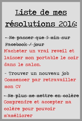 résolutions1